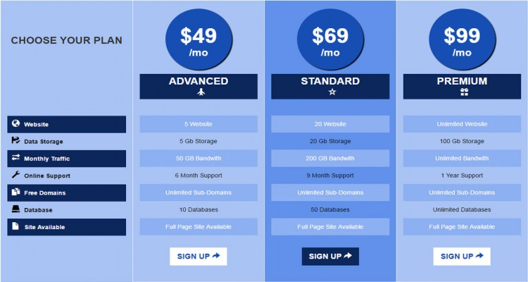 Limpio Bootstrap Pricing Table - Free Download